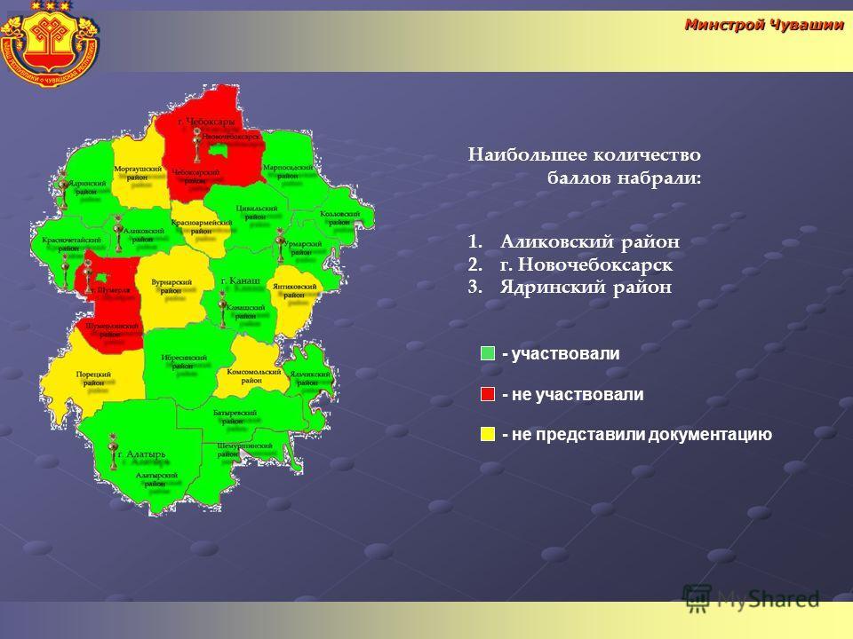 Наибольшее количество баллов набрали: 1.Аликовский район 2.г. Новочебоксарск 3.Ядринский район - участвовали - не участвовали - не представили документацию Минстрой Чувашии