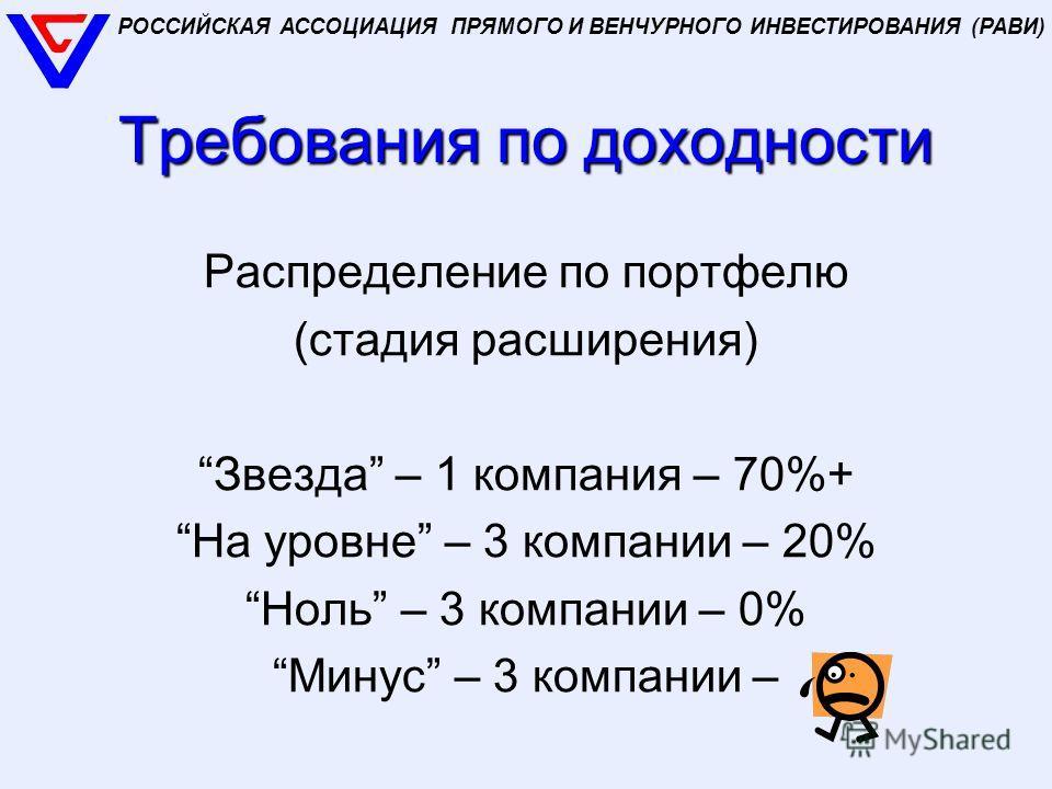 РОССИЙСКАЯ АССОЦИАЦИЯ ПРЯМОГО И ВЕНЧУРНОГО ИНВЕСТИРОВАНИЯ (РАВИ) Требования по доходности Распределение по портфелю (стадия расширения) Звезда – 1 компания – 70%+ На уровне – 3 компании – 20% Ноль – 3 компании – 0% Минус – 3 компании –