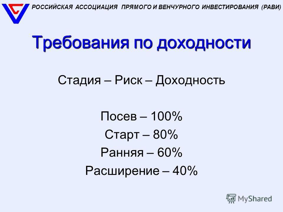 РОССИЙСКАЯ АССОЦИАЦИЯ ПРЯМОГО И ВЕНЧУРНОГО ИНВЕСТИРОВАНИЯ (РАВИ) Требования по доходности Стадия – Риск – Доходность Посев – 100% Старт – 80% Ранняя – 60% Расширение – 40%