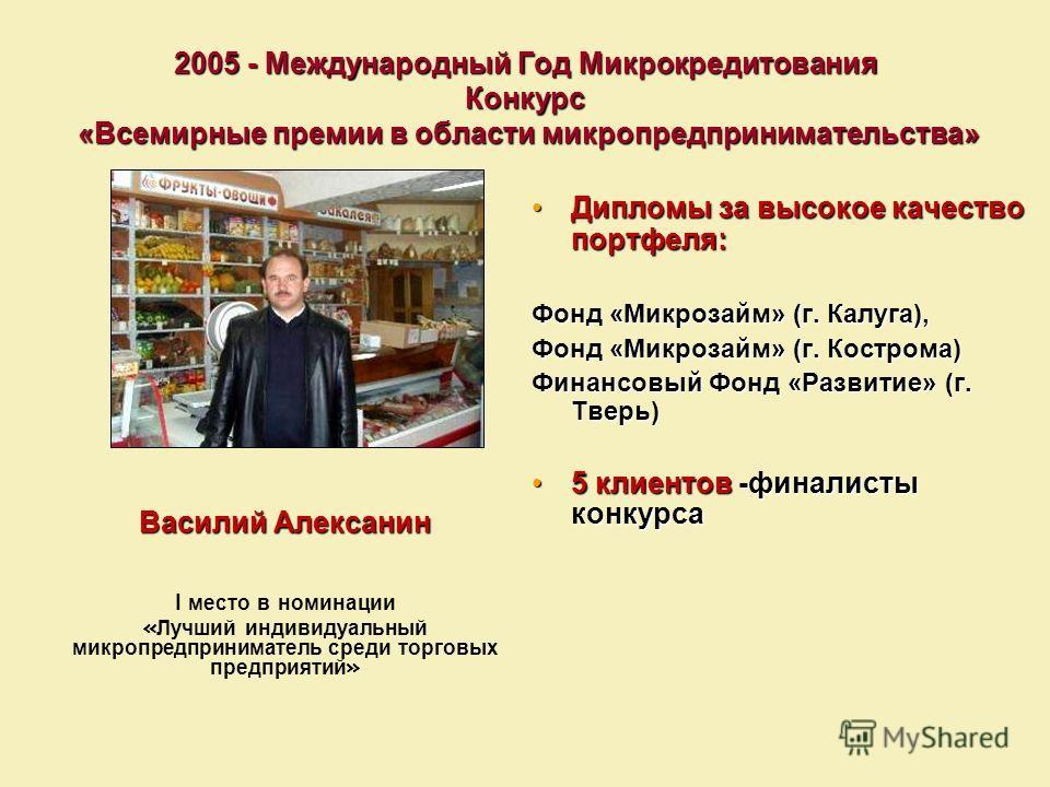 2005 - Международный Год Микрокредитования Конкурс «Всемирные премии в области микропредпринимательства» Дипломы за высокое качество портфеля:Дипломы за высокое качество портфеля: Фонд «Микрозайм» (г. Калуга), Фонд «Микрозайм» (г. Кострома) Финансовы