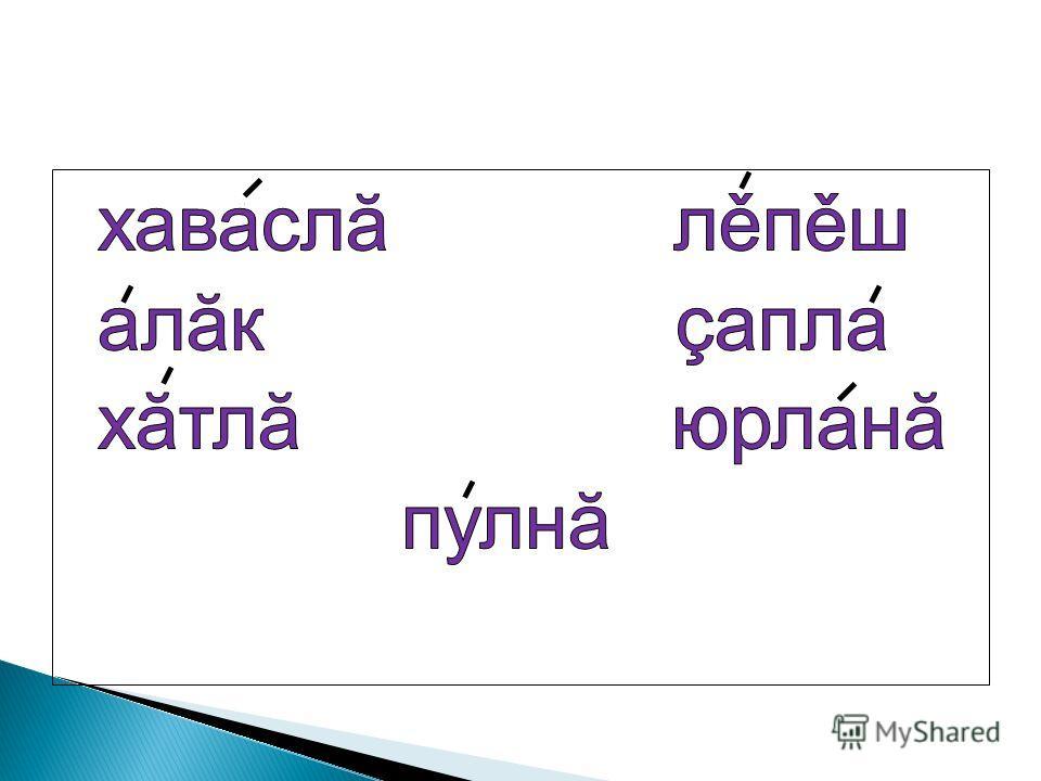 Цели: 1. Тренировка вопросо-ответной работы 2. Тренировка навыков чтения и перевода 3. Тренировка навыков диалогической речи