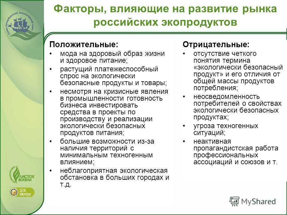 Факторы, влияющие на развитие рынка российских экопродуктов Положительные: мода на здоровый образ жизни и здоровое питание; растущий платежеспособный спрос на экологически безопасные продукты и товары; несмотря на кризисные явления в промышленности г