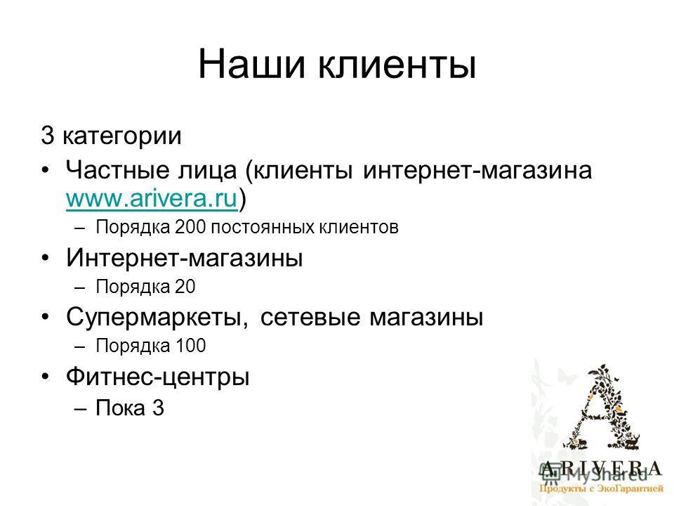 Наши клиенты 3 категории Частные лица (клиенты интернет-магазина www.arivera.ru) www.arivera.ru –Порядка 200 постоянных клиентов Интернет-магазины –Порядка 20 Супермаркеты, сетевые магазины –Порядка 100 Фитнес-центры –Пока 3
