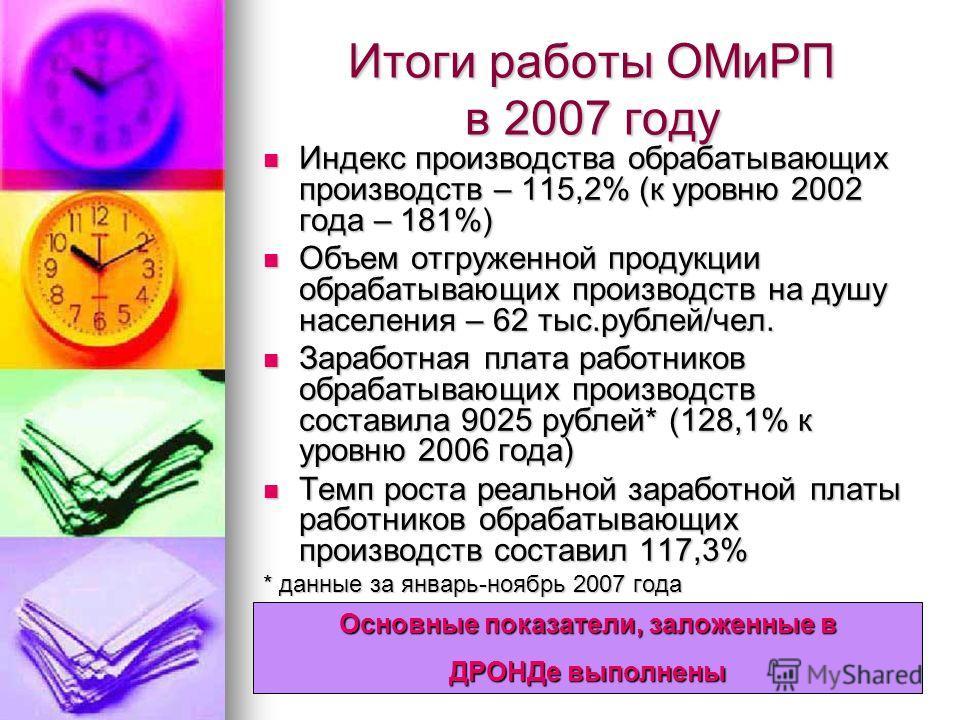 Итоги работы ОМиРП в 2007 году Индекс производства обрабатывающих производств – 115,2% (к уровню 2002 года – 181%) Индекс производства обрабатывающих производств – 115,2% (к уровню 2002 года – 181%) Объем отгруженной продукции обрабатывающих производ