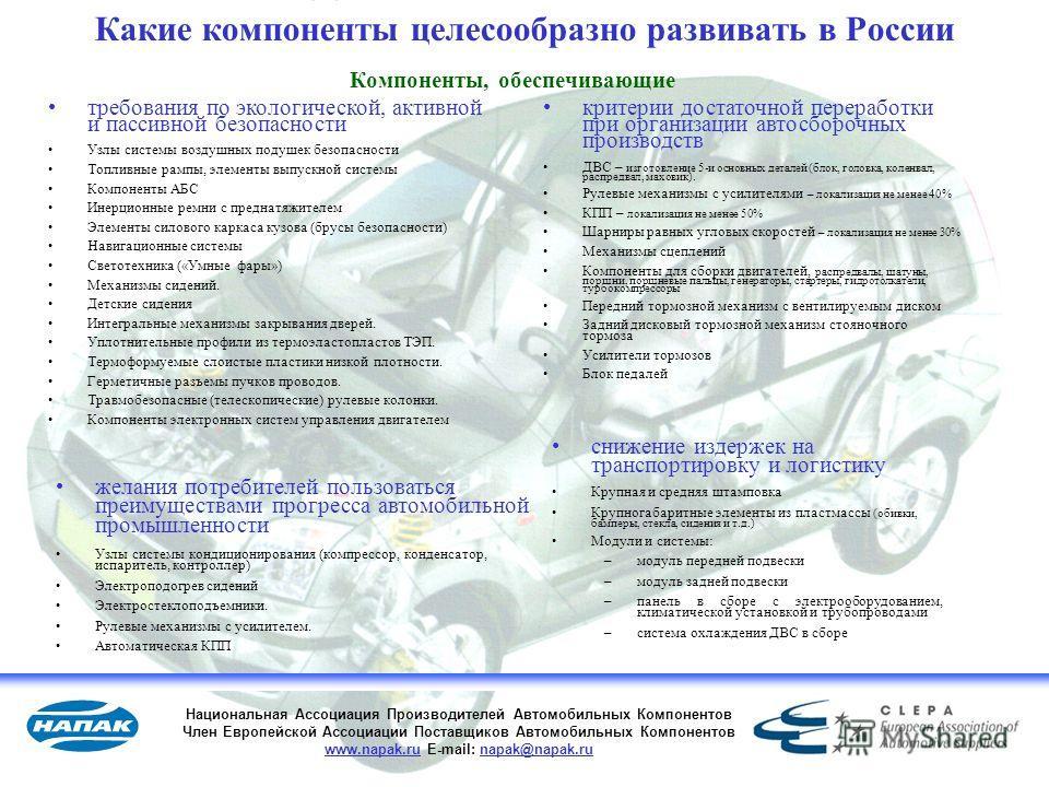12 Компоненты, обеспечивающие Национальная Ассоциация Производителей Автомобильных Компонентов Член Европейской Ассоциации Поставщиков Автомобильных Компонентов www.napak.ru E-mail: napak@napak.ru требования по экологической, активной и пассивной без