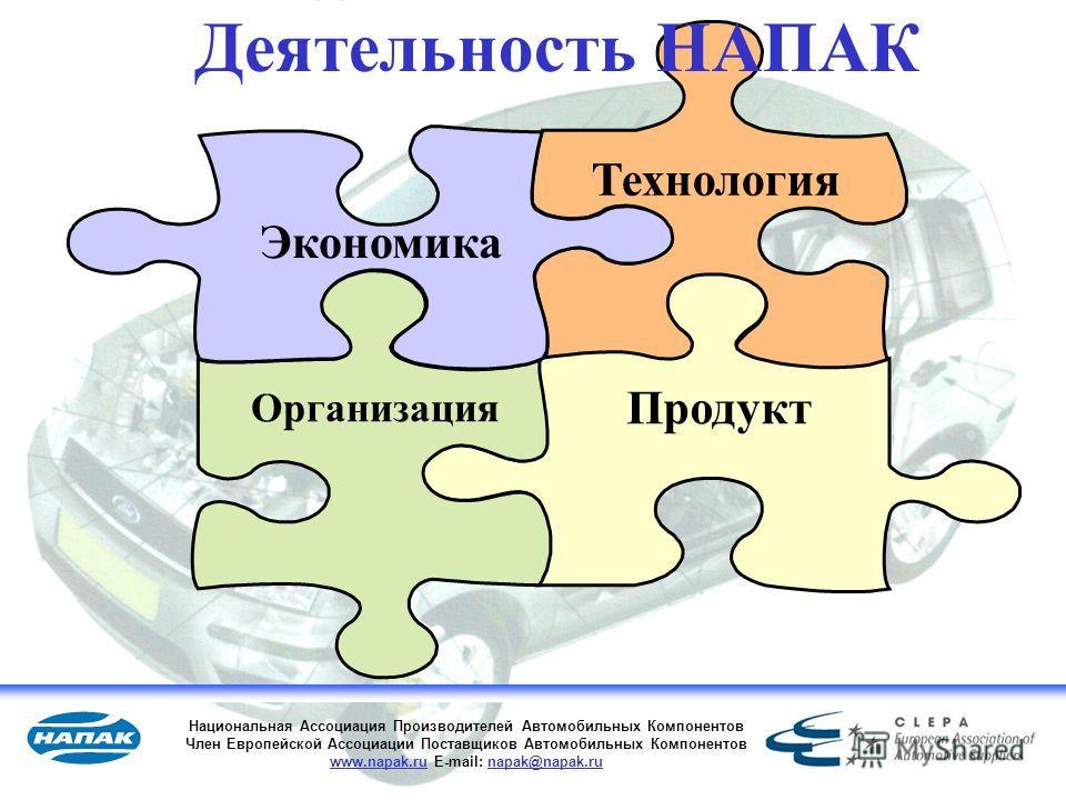 2 Технология Продукт Организация Экономика Национальная Ассоциация Производителей Автомобильных Компонентов Член Европейской Ассоциации Поставщиков Автомобильных Компонентов www.napak.ru E-mail: napak@napak.ru Деятельность НАПАК