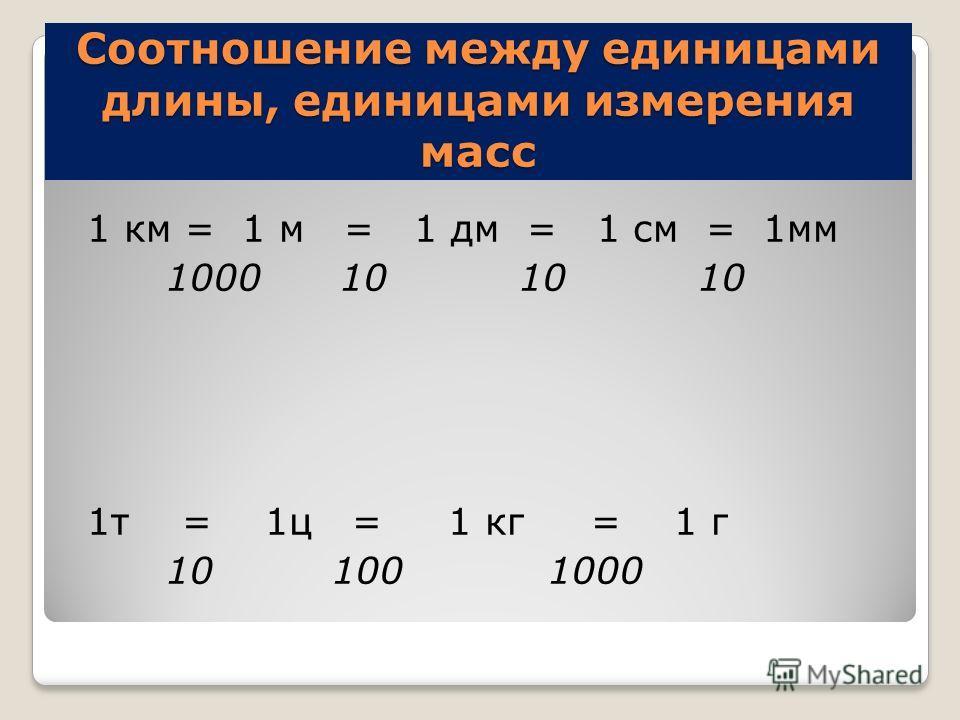 Соотношение между единицами длины, единицами измерения масс 1 км = 1 м = 1 дм = 1 см = 1мм 1000 10 10 10 1т = 1ц = 1 кг = 1 г 10 100 1000