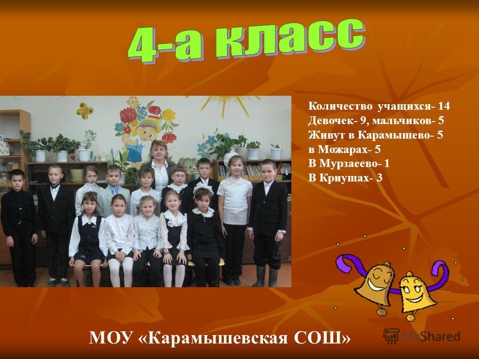Количество учащихся- 14 Девочек- 9, мальчиков- 5 Живут в Карамышево- 5 в Можарах- 5 В Мурзаеево- 1 В Криушах- 3 МОУ «Карамышевская СОШ»