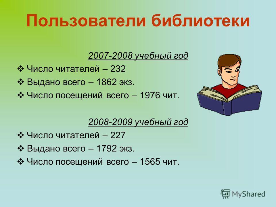 Пользователи библиотеки 2007-2008 учебный год Число читателей – 232 Выдано всего – 1862 экз. Число посещений всего – 1976 чит. 2008-2009 учебный год Число читателей – 227 Выдано всего – 1792 экз. Число посещений всего – 1565 чит.