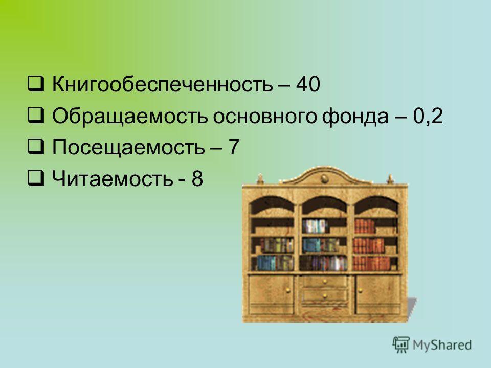 Книгообеспеченность – 40 Обращаемость основного фонда – 0,2 Посещаемость – 7 Читаемость - 8