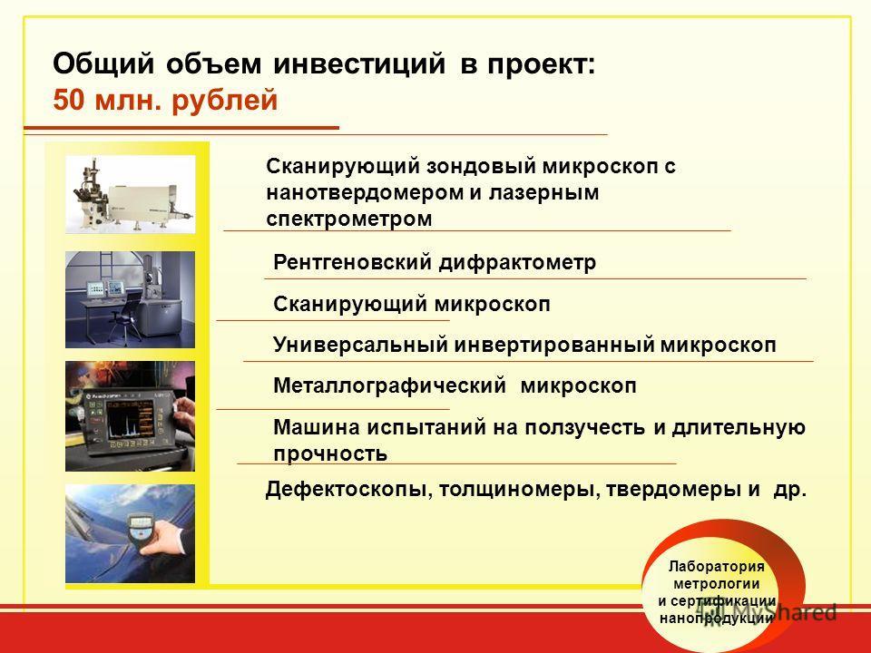 Общий объем инвестиций в проект: 50 млн. рублей Сканирующий зондовый микроскоп с нанотвердомером и лазерным спектрометром Сканирующий микроскоп Рентгеновский дифрактометр Универсальный инвертированный микроскоп Металлографический микроскоп Машина исп