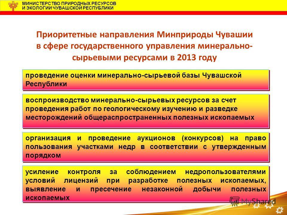 проведение оценки минерально-сырьевой базы Чувашской Республики Приоритетные направления Минприроды Чувашии в сфере государственного управления минерально- сырьевыми ресурсами в 2013 году воспроизводство минерально-сырьевых ресурсов за счет проведени