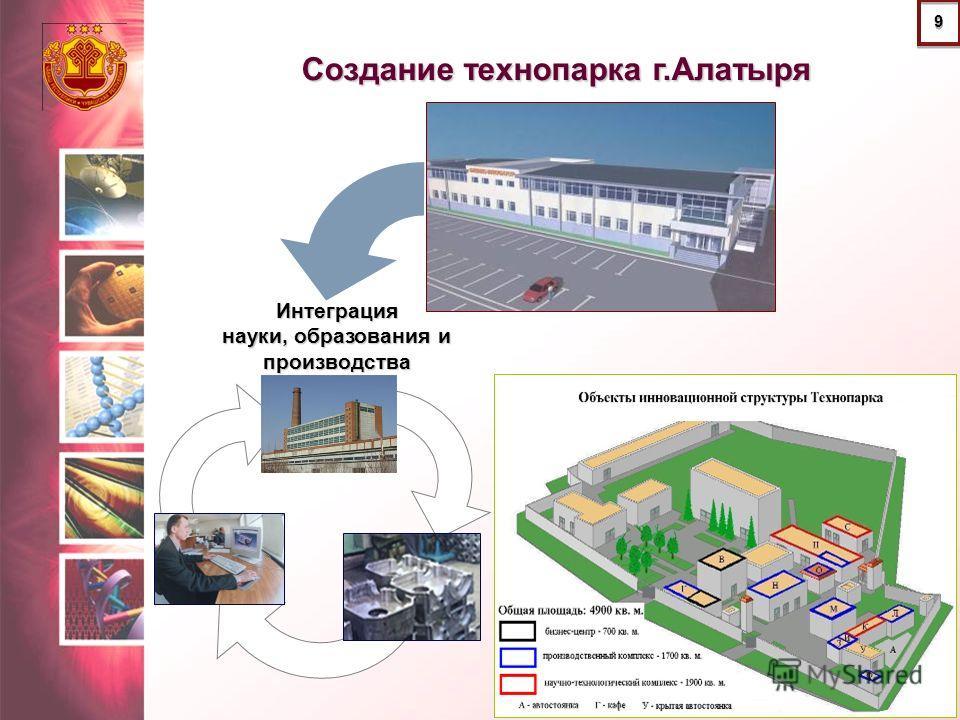 Создание технопарка г.Алатыря Интеграция науки, образования и производства 9 9