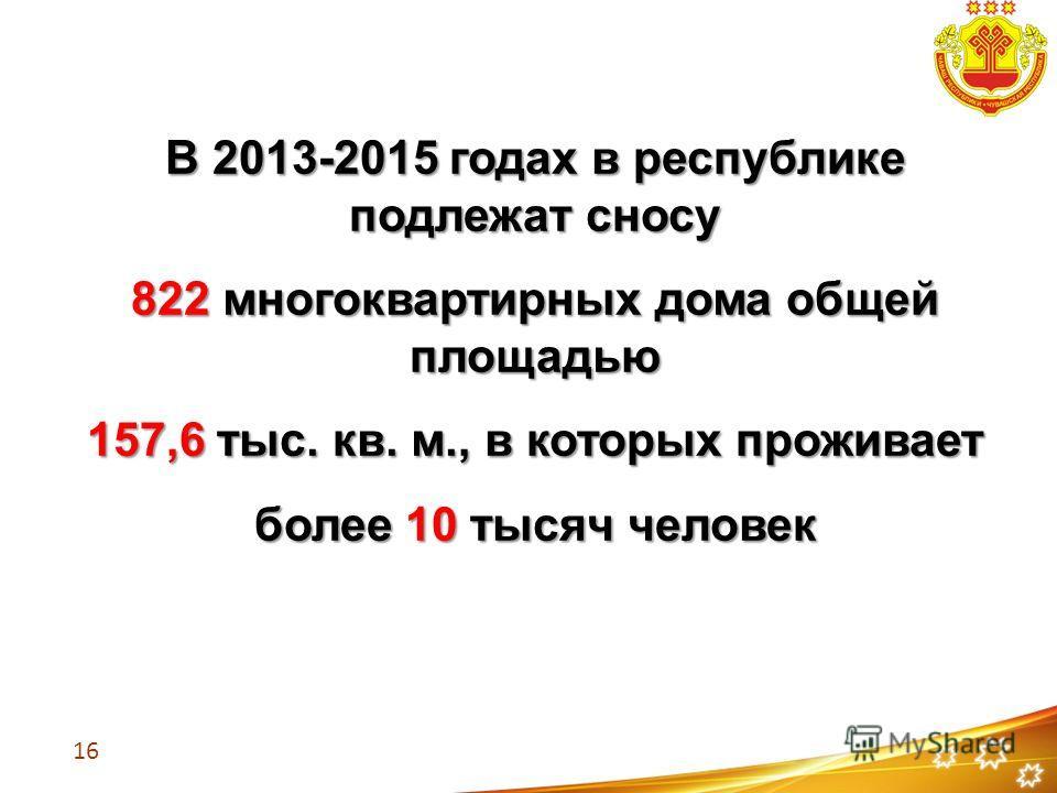 16 В 2013-2015 годах в республике подлежат сносу 822 многоквартирных дома общей площадью 157,6 тыс. кв. м., в которых проживает более 10 тысяч человек