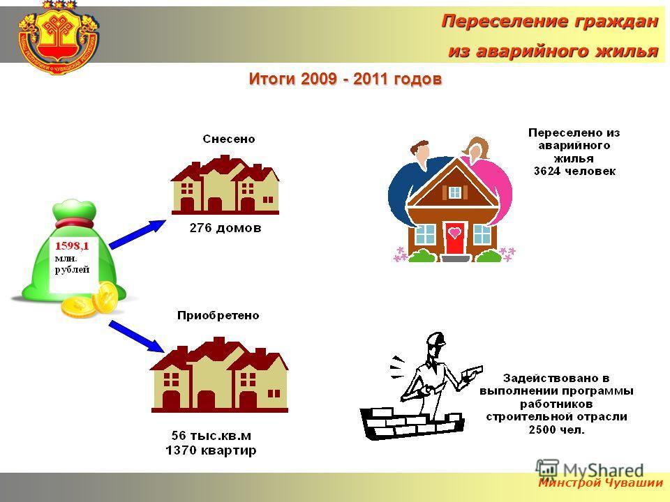 Переселение граждан из аварийного жилья Итоги 2009 - 2011 годов Минстрой Чувашии