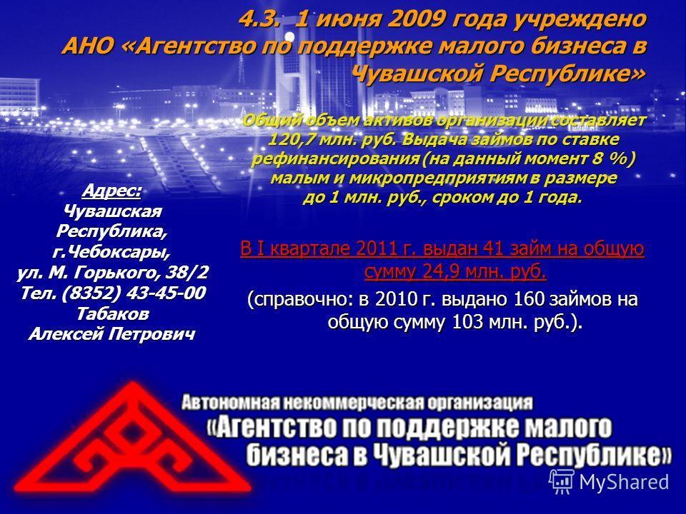 Общий объем активов организации составляет 120,7 млн. руб. Выдача займов по ставке рефинансирования (на данный момент 8 %) малым и микропредприятиям в размере до 1 млн. руб., сроком до 1 года. В I квартале 2011 г. выдан 41 займ на общую сумму 24,9 мл