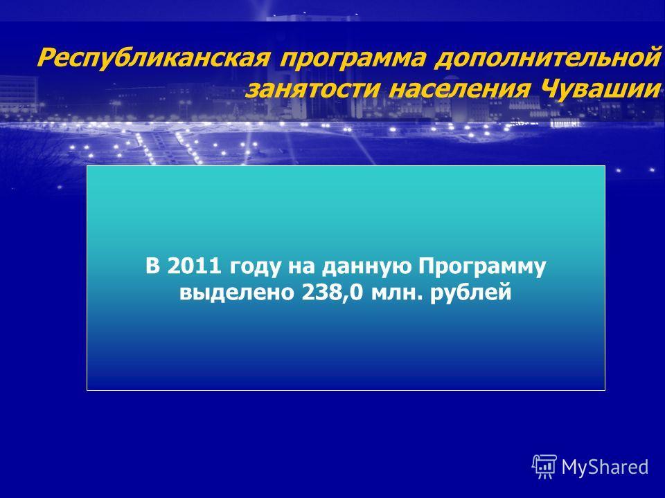 Республиканская программа дополнительной занятости населения Чувашии В 2011 году на данную Программу выделено 238,0 млн. рублей