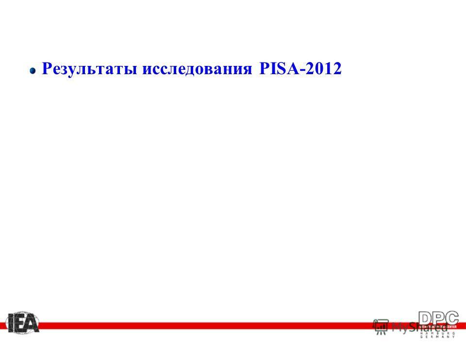 Результаты исследования PISA-2012