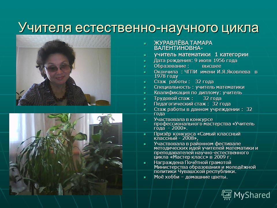Учителя естественно-научного цикла ЖУРАВЛЁВА ТАМАРА ВАЛЕНТИНОВНА- ЖУРАВЛЁВА ТАМАРА ВАЛЕНТИНОВНА- учитель математики 1 категории учитель математики 1 категории Дата рождения: 9 июля 1956 года Дата рождения: 9 июля 1956 года Образование : высшее Образо