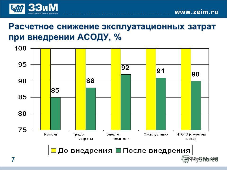 (c) ОАО «ЗЭиМ», 2006 7 Расчетное снижение эксплуатационных затрат при внедрении АСОДУ, %