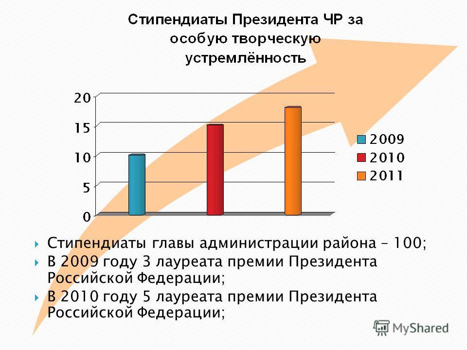 Стипендиаты главы администрации района – 100; В 2009 году 3 лауреата премии Президента Российской Федерации; В 2010 году 5 лауреата премии Президента Российской Федерации;