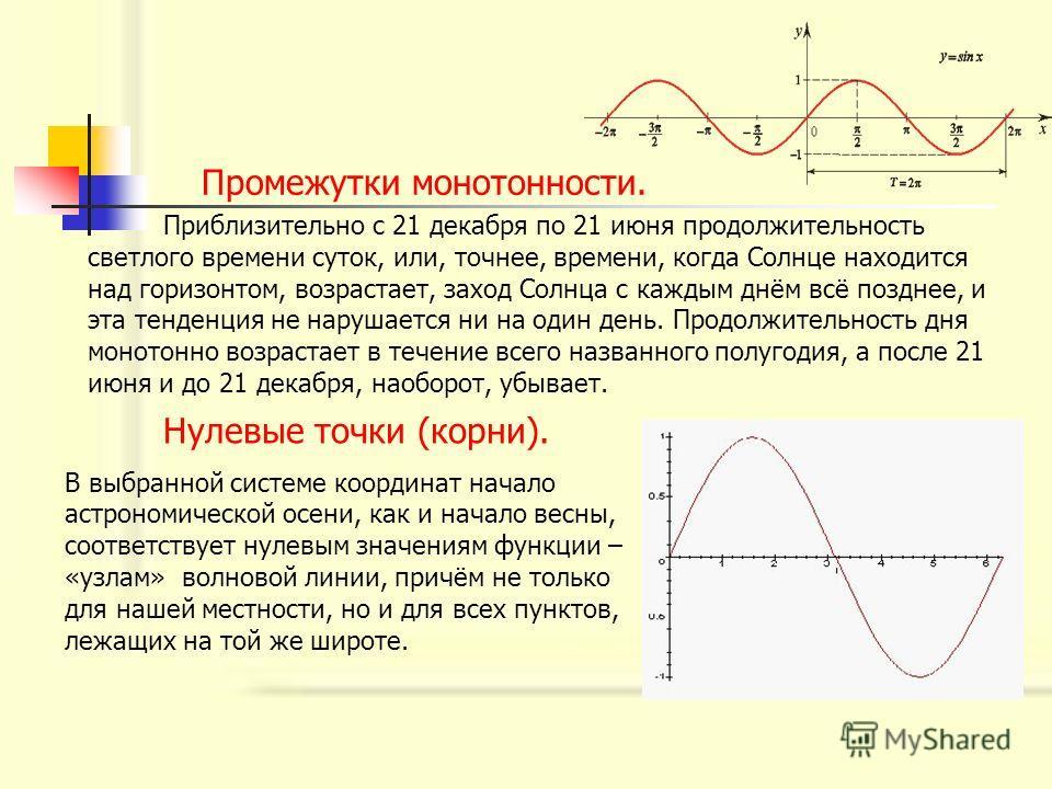Промежутки монотонности. Приблизительно с 21 декабря по 21 июня продолжительность светлого времени суток, или, точнее, времени, когда Солнце находится над горизонтом, возрастает, заход Солнца с каждым днём всё позднее, и эта тенденция не нарушается н