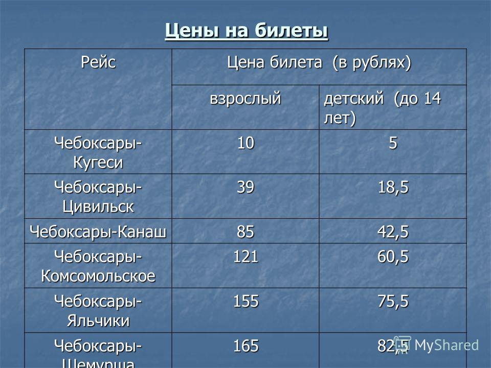 Цены на билеты Цены на билетыРейс Цена билета (в рублях) взрослый детский (до 14 лет) Чебоксары- Кугеси 105 Чебоксары- Цивильск 3918,5 Чебоксары-Канаш8542,5 Чебоксары- Комсомольское 12160,5 Чебоксары- Яльчики 15575,5 Чебоксары- Шемурша 16582,5