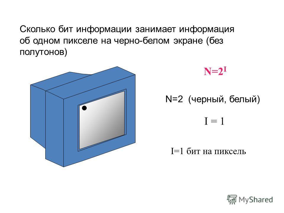 Сколько бит информации занимает информация об одном пикселе на черно-белом экране (без полутонов) N=2 I I = 1 N=2 (черный, белый) I=1 бит на пиксель
