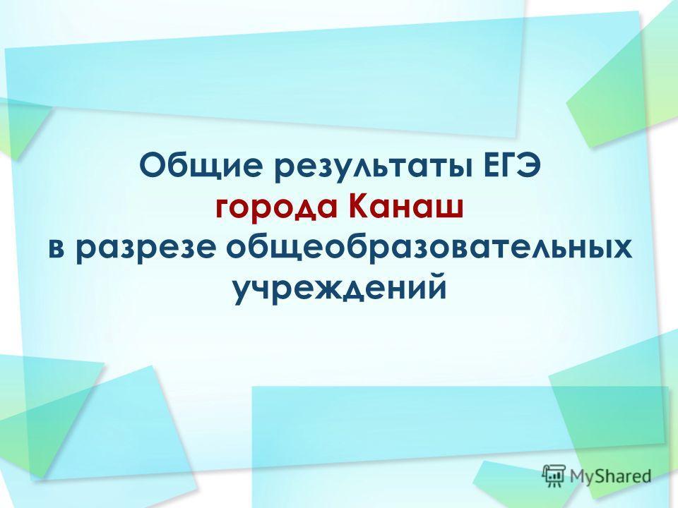 Общие результаты ЕГЭ города Канаш в разрезе общеобразовательных учреждений