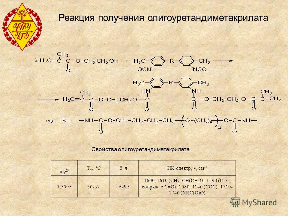 Реакция получения олигоуретандиметакрилата Свойства олигоуретандиметакрилата n D 20 T пл, ºСб. ч.ИК-спектр, ν, см -1 1.509530-376-6,5 1600, 1610 (CH 2 =CH(CH 3 )), 1590 (С=С, сопряж. с С=O), 1080–1140 (СOC), 1710- 1740 (NHC(O)O)