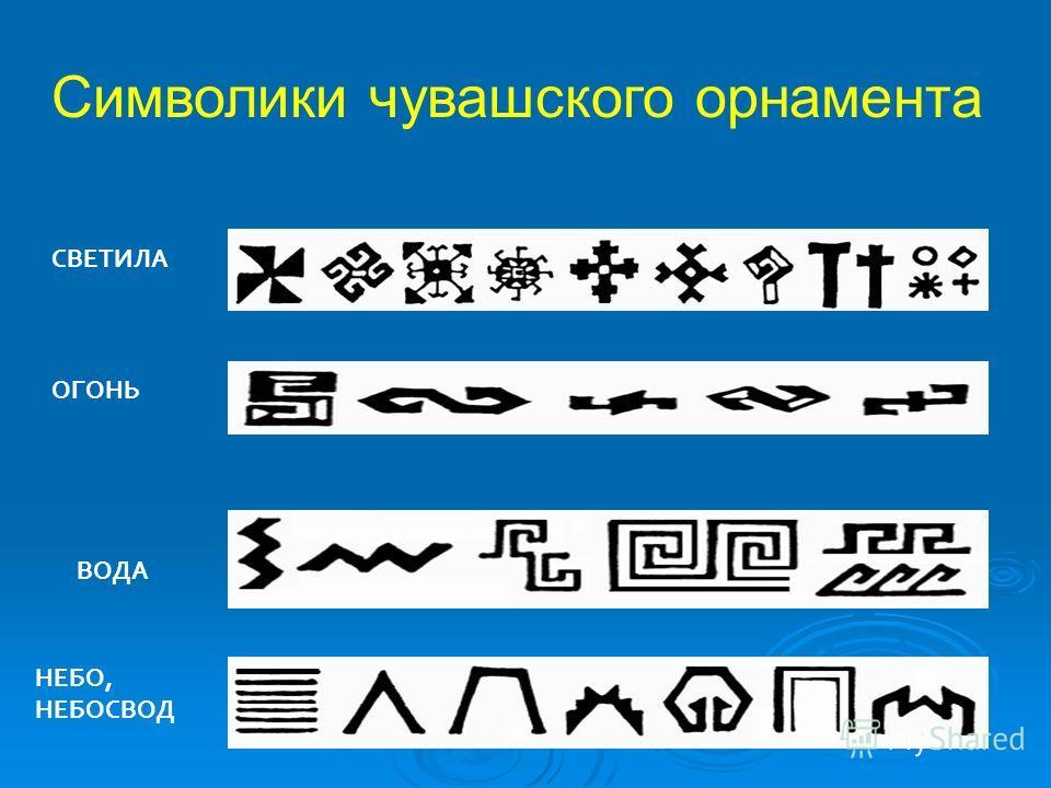 СВЕТИЛА ОГОНЬ ВОДА НЕБО, НЕБОСВОД Символики чувашского орнамента