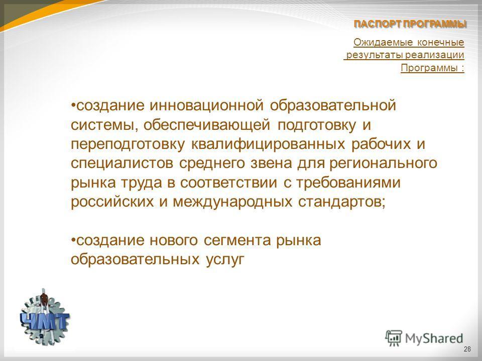 28 создание инновационной образовательной системы, обеспечивающей подготовку и переподготовку квалифицированных рабочих и специалистов среднего звена для регионального рынка труда в соответствии с требованиями российских и международных стандартов; с