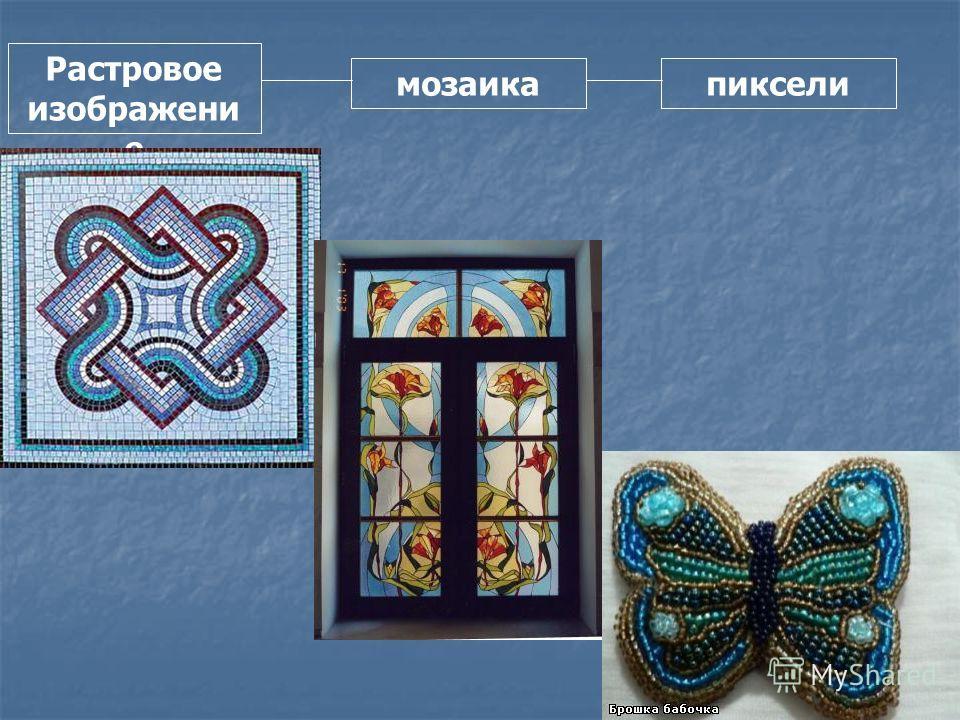 Растровое изображени е мозаикапиксели