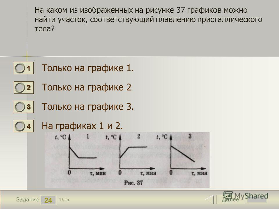 Далее 24 Задание 1 бал. 1111 2222 3333 4444 На каком из изображенных на рисунке 37 графиков можно найти участок, соответствующий плавлению кристаллического тела? Только на графике 1. Только на графике 2 Только на графике 3. На графиках 1 и 2.