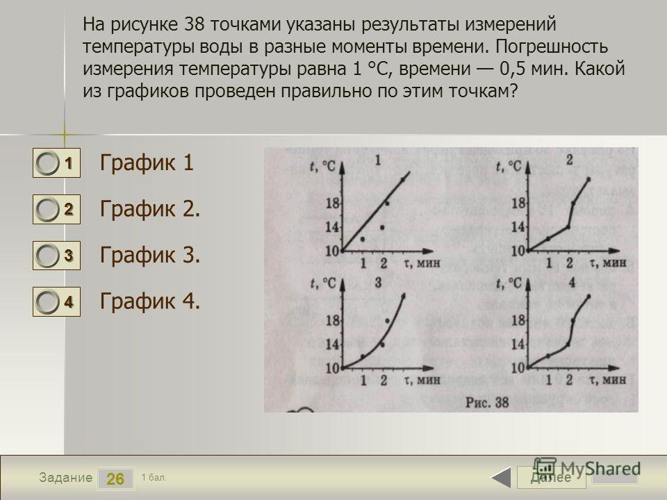 Далее 26 Задание 1 бал. 1111 2222 3333 4444 На рисунке 38 точками указаны результаты измерений температуры воды в разные моменты времени. Погрешность измерения температуры равна 1 °С, времени 0,5 мин. Какой из графиков проведен правильно по этим точк