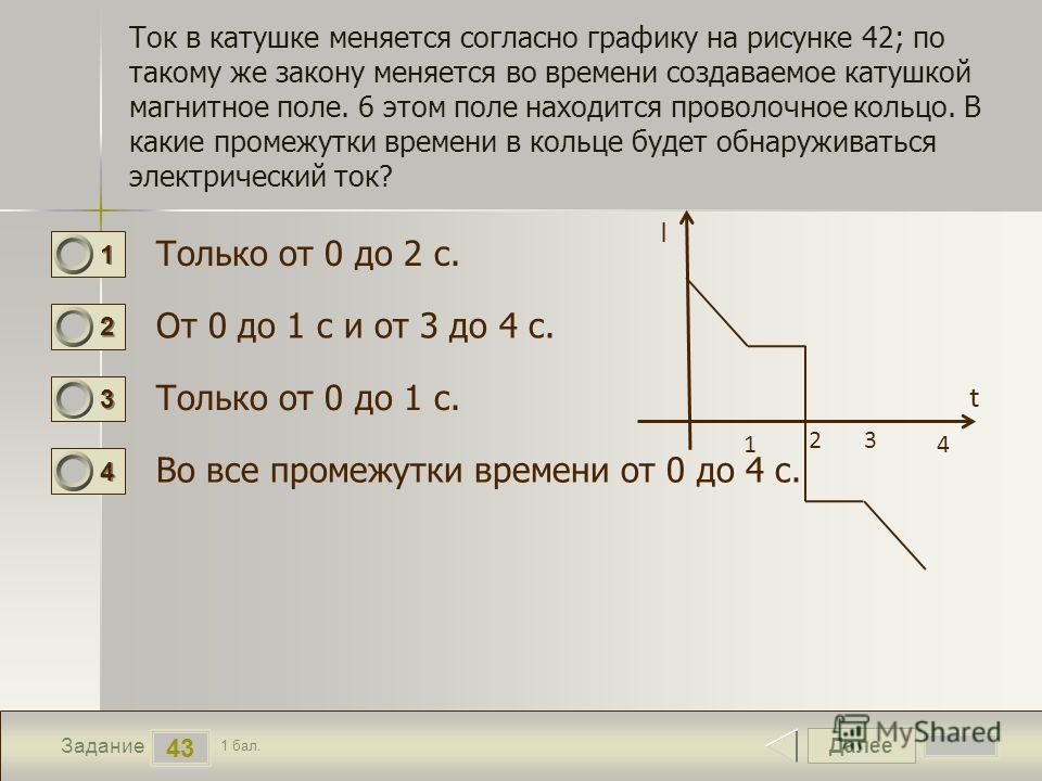 Далее 43 Задание 1 бал. 1111 2222 3333 4444 Ток в катушке меняется согласно графику на рисунке 42; по такому же закону меняется во времени создаваемое катушкой магнитное поле. 6 этом поле находится проволочное кольцо. В какие промежутки времени в кол