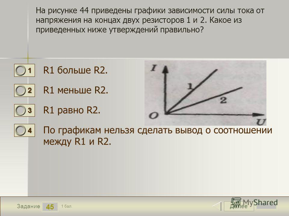 Далее 45 Задание 1 бал. 1111 2222 3333 4444 На рисунке 44 приведены графики зависимости силы тока от напряжения на концах двух резисторов 1 и 2. Какое из приведенных ниже утверждений правильно? R1 больше R2. R1 меньше R2. R1 равно R2. По графикам нел
