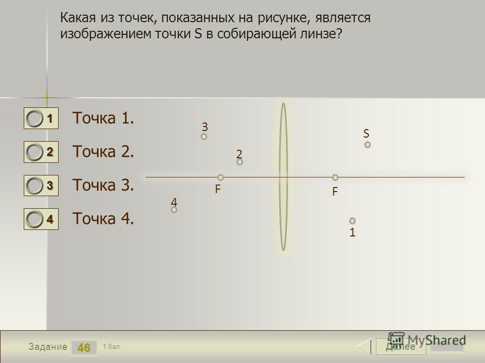 Далее 46 Задание 1 бал. 1111 2222 3333 4444 Какая из точек, показанных на рисунке, является изображением точки S в собирающей линзе? Точка 1. Точка 2. Точка 3. Точка 4. F 2 F 3 4 1 S