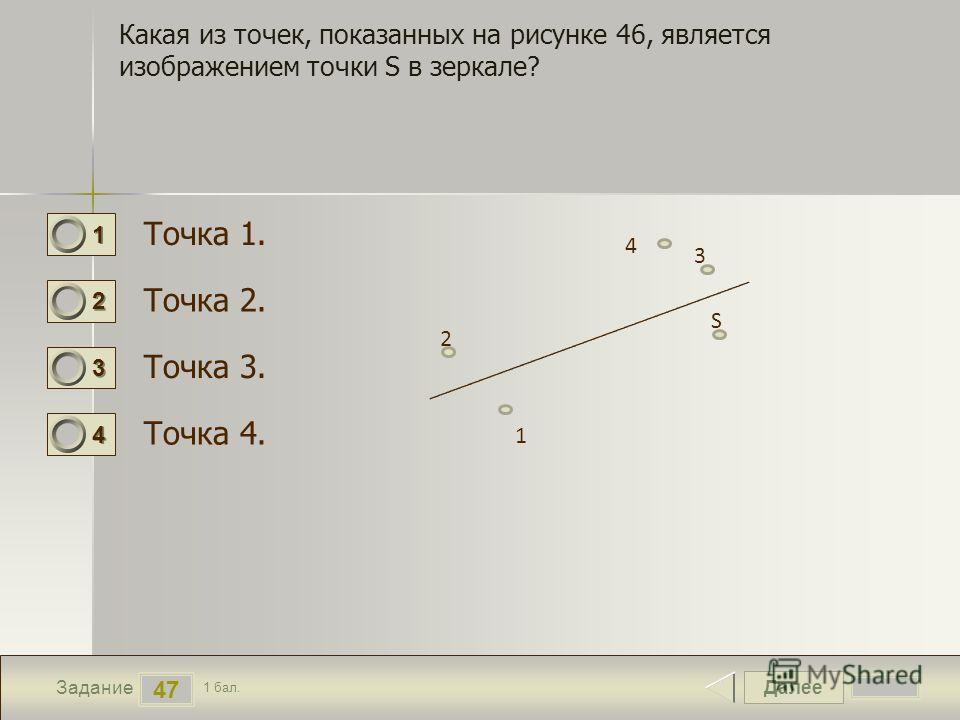 Далее 47 Задание 1 бал. 1111 2222 3333 4444 Какая из точек, показанных на рисунке 46, является изображением точки S в зеркале? Точка 1. Точка 2. Точка 3. Точка 4. 1 4 2 S 3