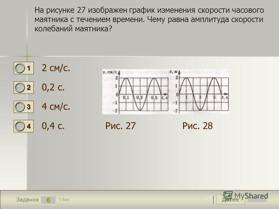 Далее 6 Задание 1 бал. 1111 2222 3333 4444 На рисунке 27 изображен график изменения скорости часового маятника с течением времени. Чему равна амплитуда скорости колебаний маятника? 2 см/с. 0,2 с. 4 см/с. 0,4 с. Рис. 27 Рис. 28
