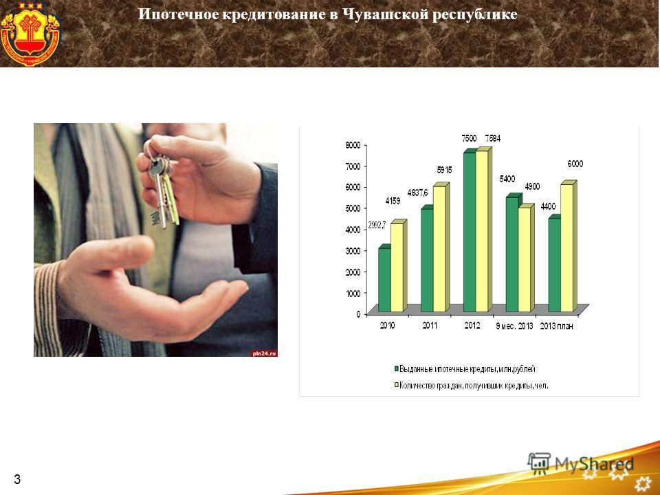 3 Ипотечное кредитование в Чувашской республике