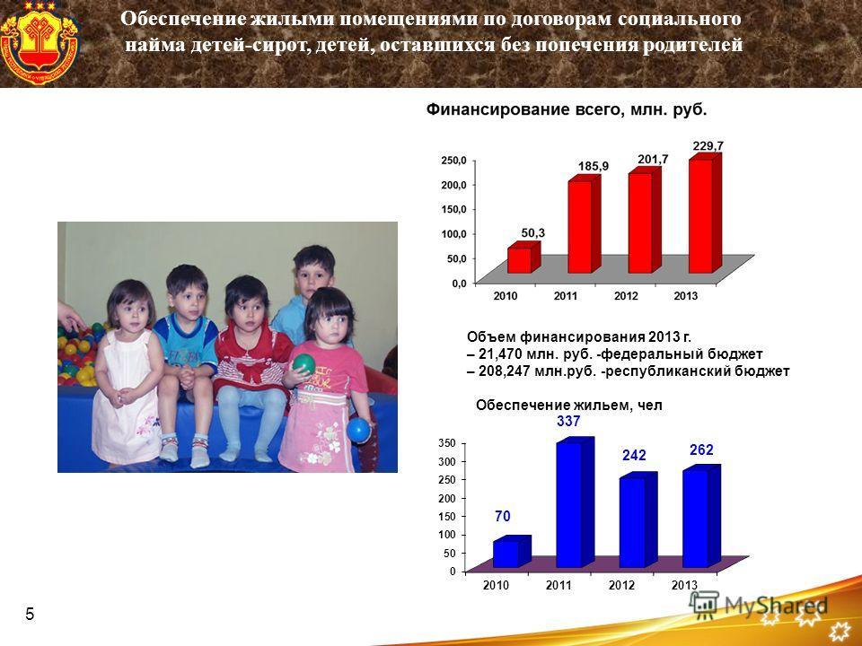 Объем финансирования 2013 г. – 21,470 млн. руб. -федеральный бюджет – 208,247 млн.руб. -республиканский бюджет 5 Обеспечение жилыми помещениями по договорам социального найма детей-сирот, детей, оставшихся без попечения родителей