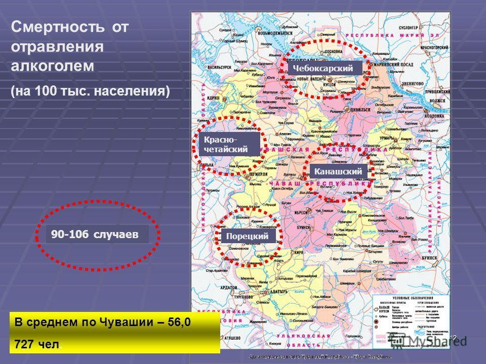 12 Смертность от отравления алкоголем (на 100 тыс. населения) ПорецкийКанашский Красно- четайский Чебоксарский 90-106 случаев В среднем по Чувашии – 56,0 727 чел.