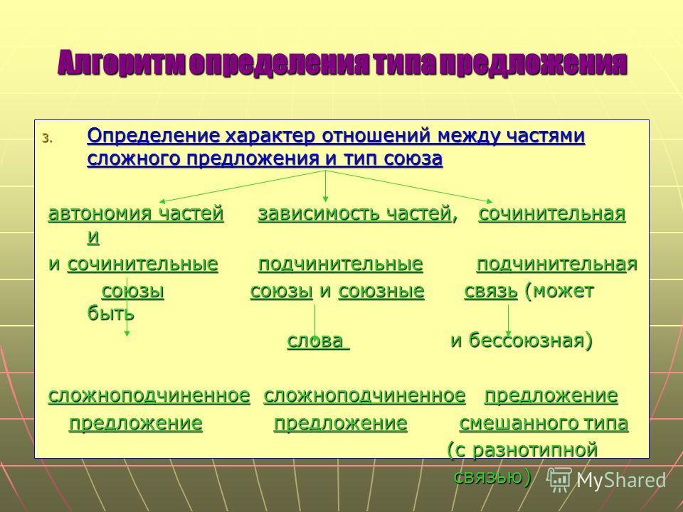 Алгоритм определения типа предложения 3. Определение характер отношений между частями сложного предложения и тип союза автономия частей зависимость частей, сочинительная и автономия частей зависимость частей, сочинительная и и сочинительные подчините