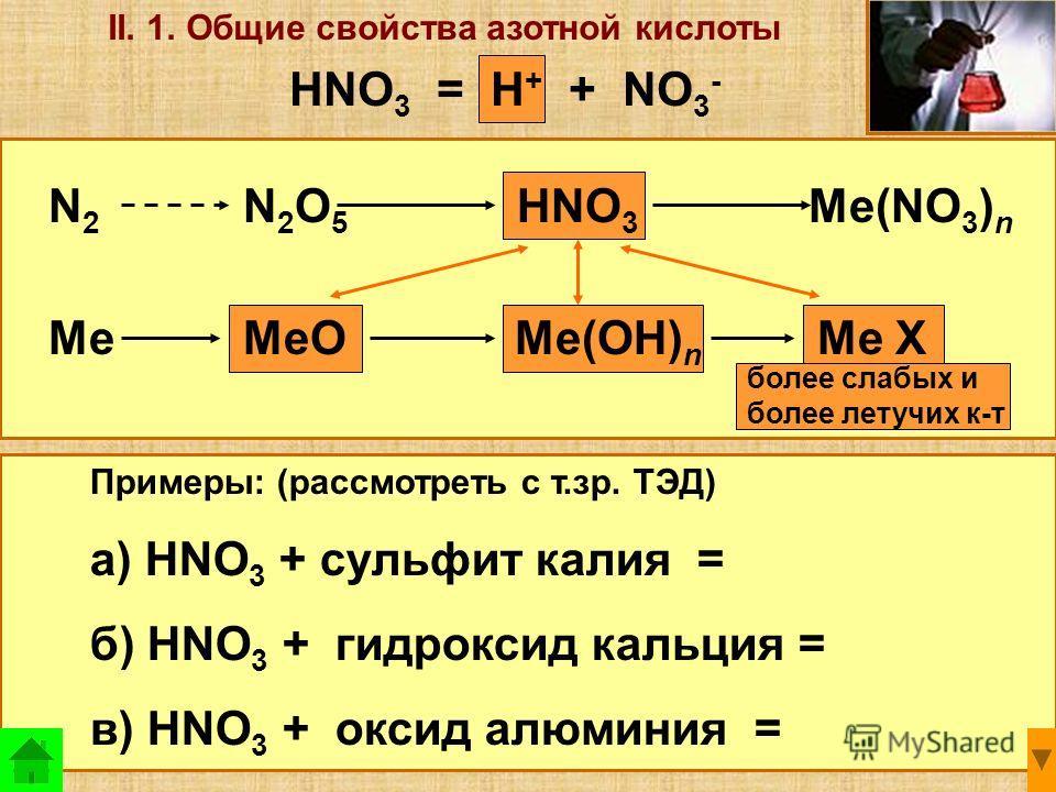 более слабых и более летучих к-т II. 1. Общие свойства азотной кислоты N 2 N 2 O 5 HNO 3 Me(NO 3 ) n Me MeO Me(OH) n Me X HNO 3 = H + + NO 3 - Примеры: (рассмотреть с т.зр. ТЭД) а) HNO 3 + сульфит калия = б) HNO 3 + гидроксид кальция = в) HNO 3 + окс