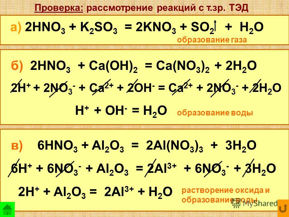 Проверка: рассмотрение реакций с т.зр. ТЭД б) 2HNO 3 + Ca(OH) 2 = Ca(NO 3 ) 2 + 2H 2 O 2H + + 2NO 3 - + Ca 2+ + 2OH - = Ca 2+ + 2NO 3 - + 2H 2 O H + + OH - = H 2 O образование воды в) 6HNO 3 + Al 2 O 3 = 2Al(NO 3 ) 3 + 3H 2 O 6H + + 6NO 3 - + Al 2 O