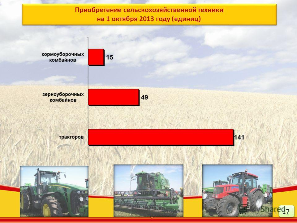 17 Приобретение сельскохозяйственной техники на 1 октября 2013 году (единиц) Приобретение сельскохозяйственной техники на 1 октября 2013 году (единиц)