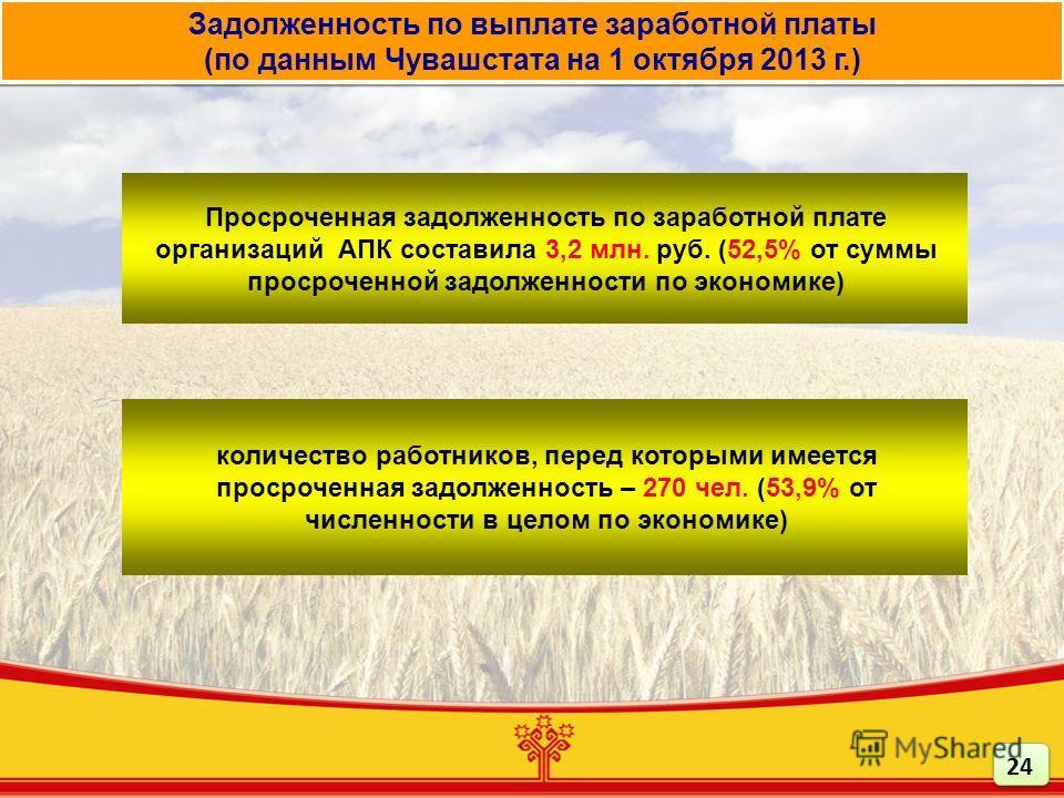 Просроченная задолженность по заработной плате организаций АПК составила 3,2 млн. руб. (52,5% от суммы просроченной задолженности по экономике) количество работников, перед которыми имеется просроченная задолженность – 270 чел. (53,9% от численности