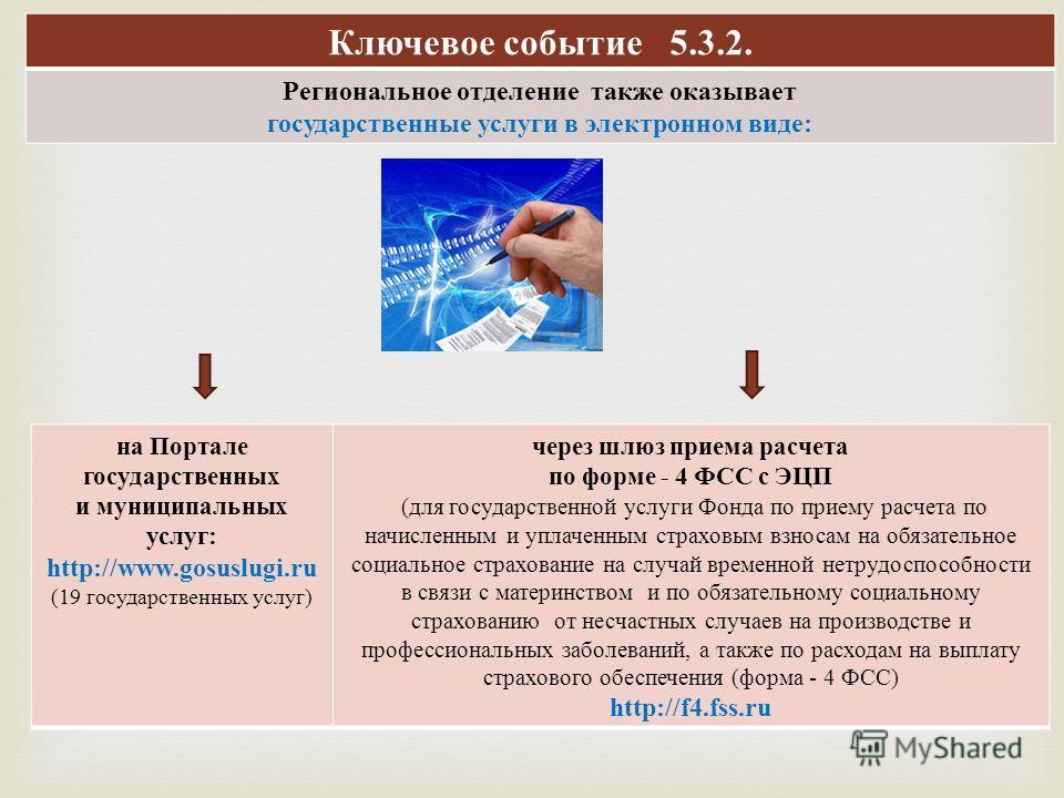 на Портале государственных и муниципальных услуг: http://www.gosuslugi.ru (19 государственных услуг) через шлюз приема расчета по форме - 4 ФСС с ЭЦП (для государственной услуги Фонда по приему расчета по начисленным и уплаченным страховым взносам на