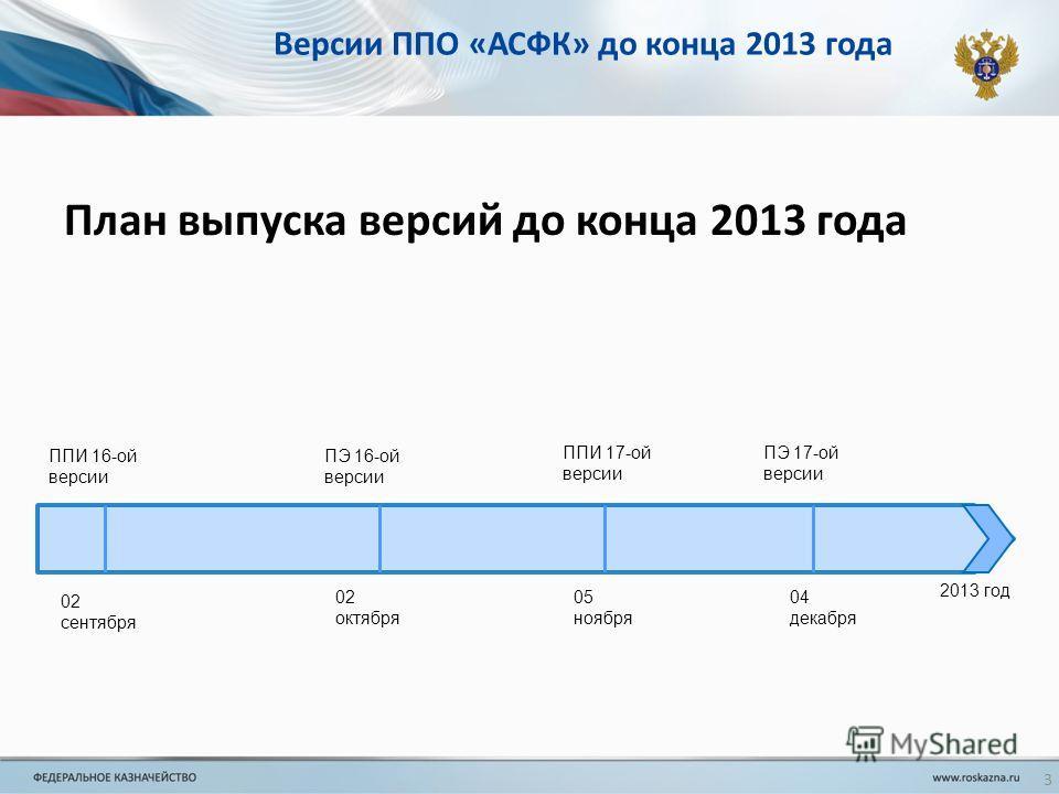 Версии ППО «АСФК» до конца 2013 года План выпуска версий до конца 2013 года 02 сентября 02 октября 05 ноября 04 декабря 2013 год ППИ 16-ой версии ПЭ 16-ой версии ППИ 17-ой версии ПЭ 17-ой версии 3